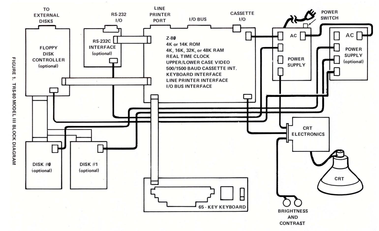 estudando os circuitos do prol u00f3gica cp-500 - retrocomputa u00e7 u00e3o